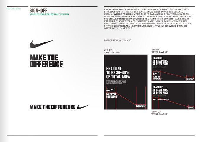 运动品牌nike企业vi设计手册